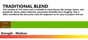 Traditional blend Yerba mate