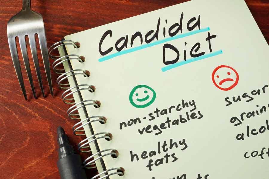 candida-diet